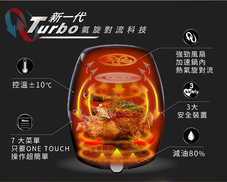 鍋寶氣炸鍋 氣旋科技